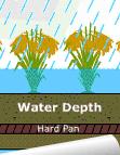 e-water management